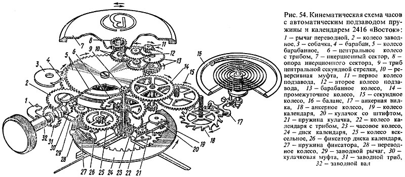 Vostok amphibia - Page 2 Meca_01
